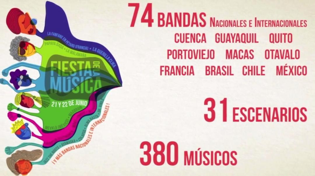 Vidéo Fiesta de la musica